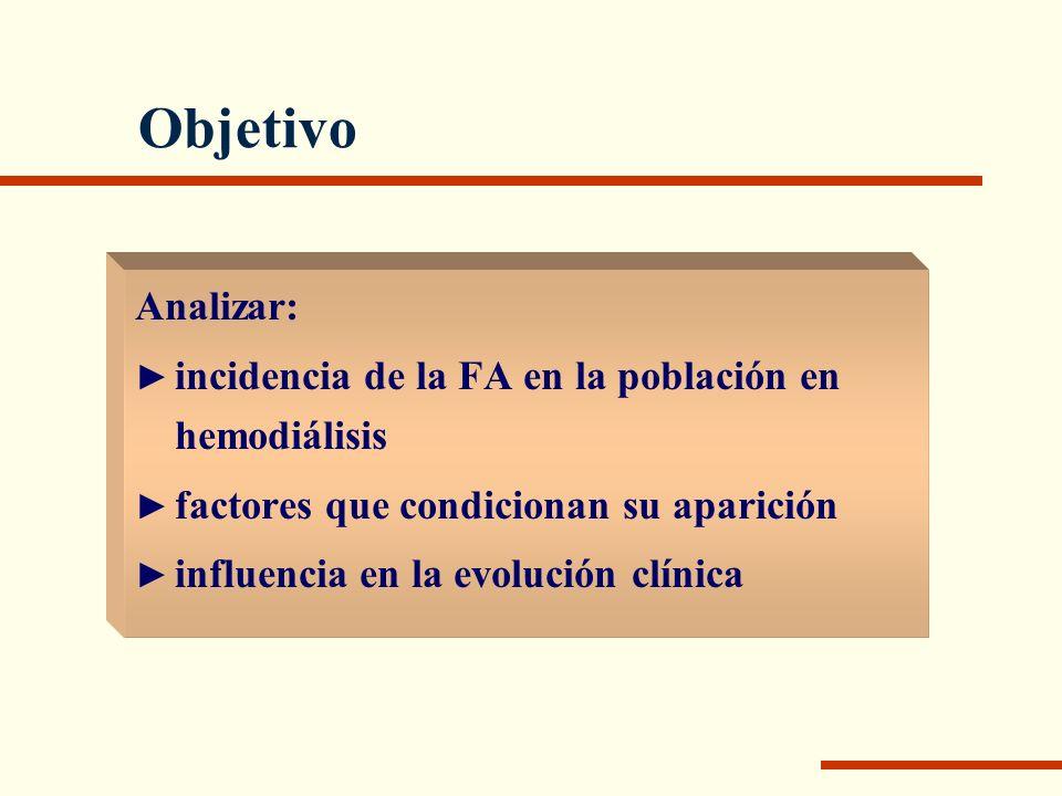 Objetivo Analizar: incidencia de la FA en la población en hemodiálisis