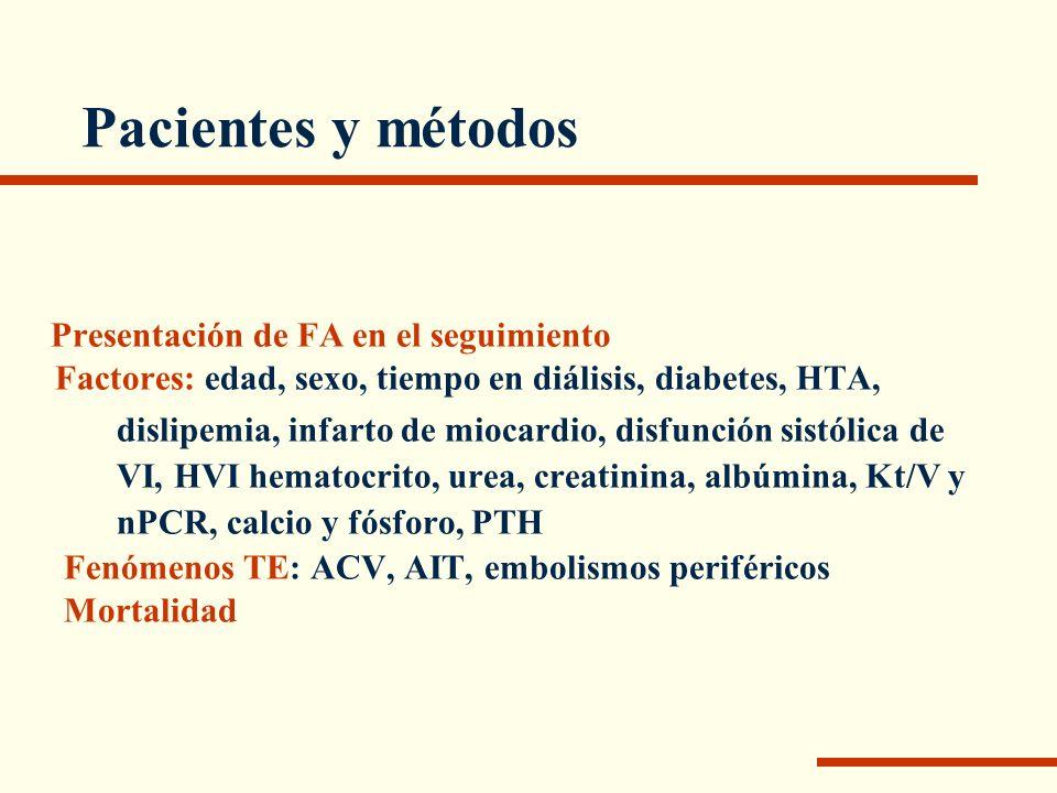 Pacientes y métodos Presentación de FA en el seguimiento. Factores: edad, sexo, tiempo en diálisis, diabetes, HTA,