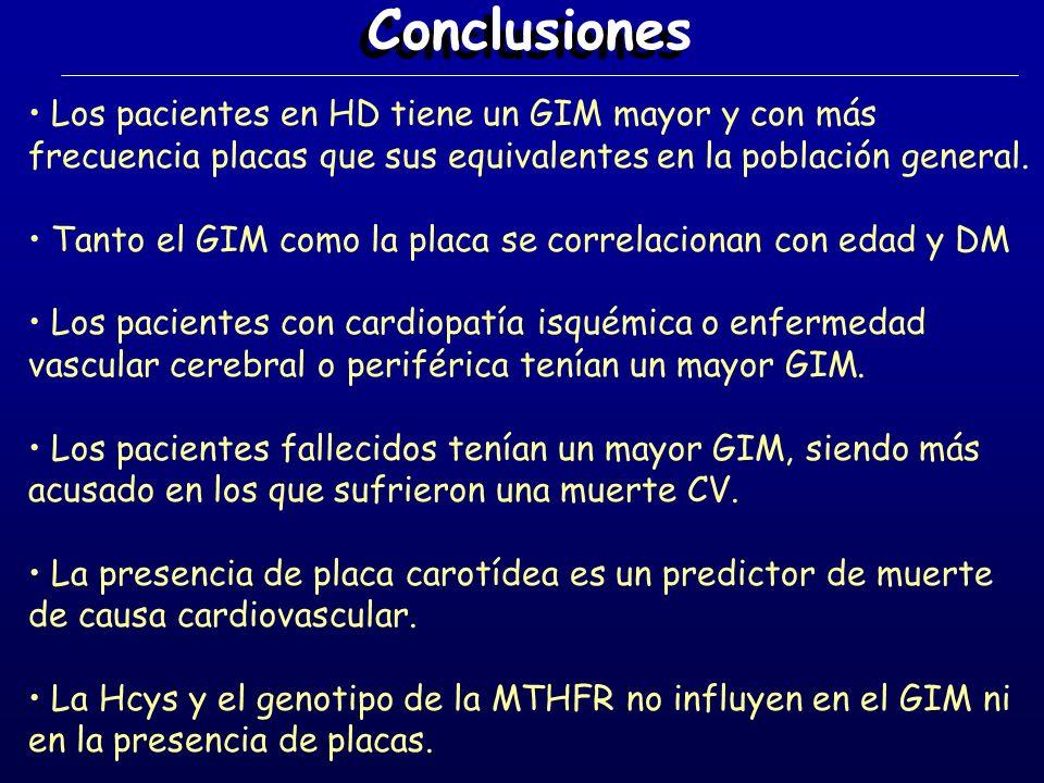 Conclusiones Los pacientes en HD tiene un GIM mayor y con más