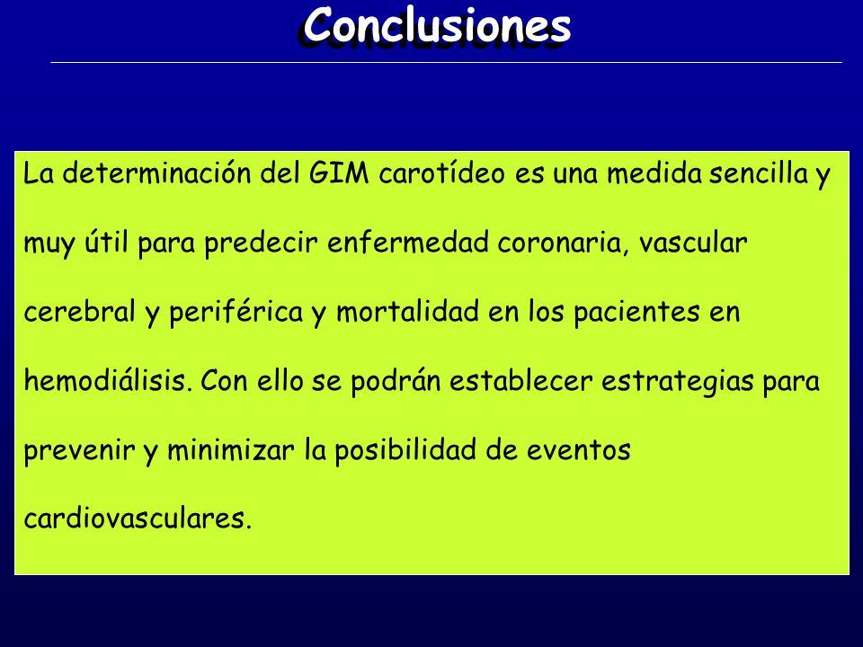 Conclusiones La determinación del GIM carotídeo es una medida sencilla y. muy útil para predecir enfermedad coronaria, vascular.