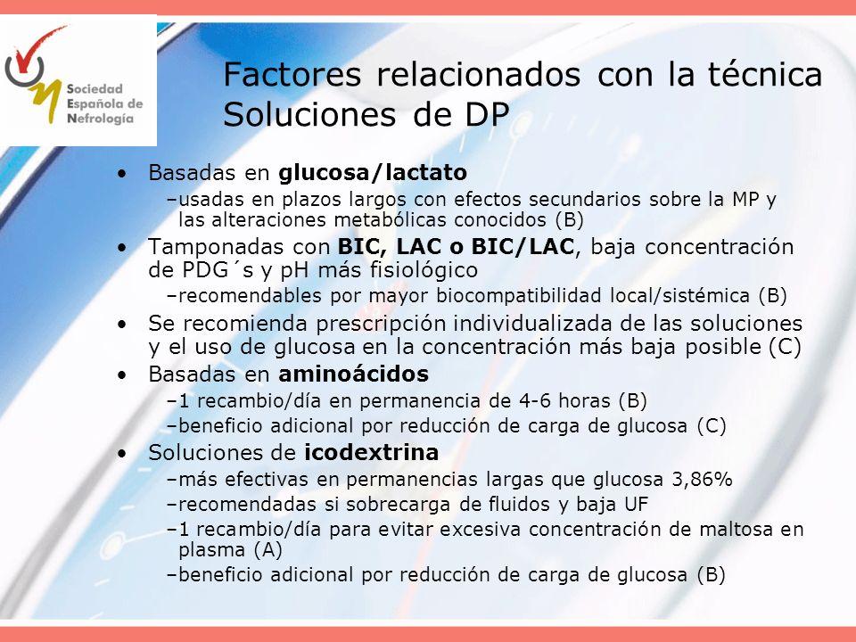 Factores relacionados con la técnica Soluciones de DP