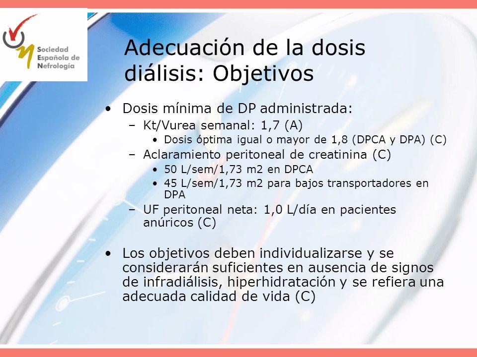 Adecuación de la dosis diálisis: Objetivos