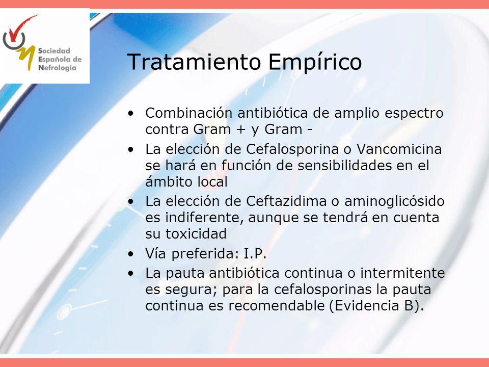 Tratamiento Empírico Combinación antibiótica de amplio espectro contra Gram + y Gram -