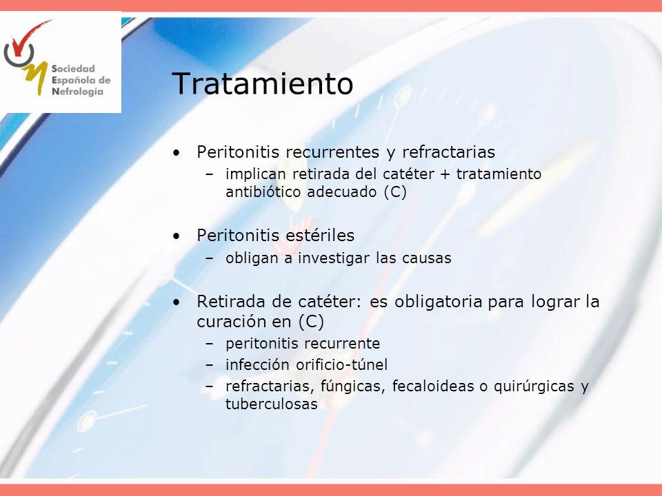 Tratamiento Peritonitis recurrentes y refractarias