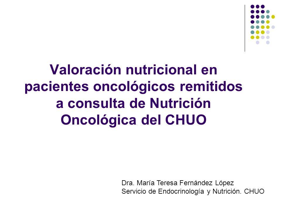 Valoración nutricional en pacientes oncológicos remitidos a consulta de Nutrición Oncológica del CHUO