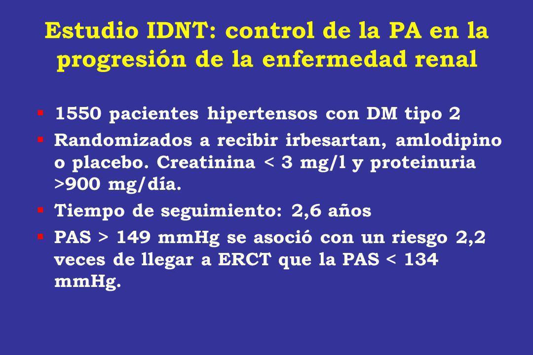 Estudio IDNT: control de la PA en la progresión de la enfermedad renal