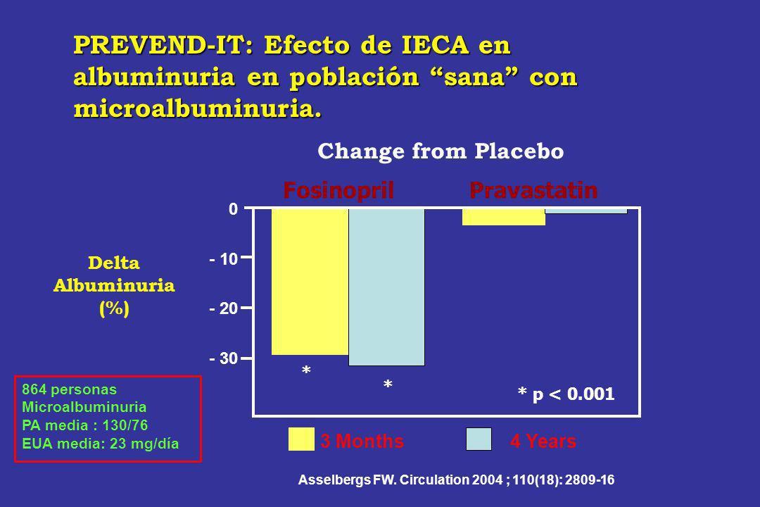PREVEND-IT: Efecto de IECA en albuminuria en población sana con microalbuminuria.