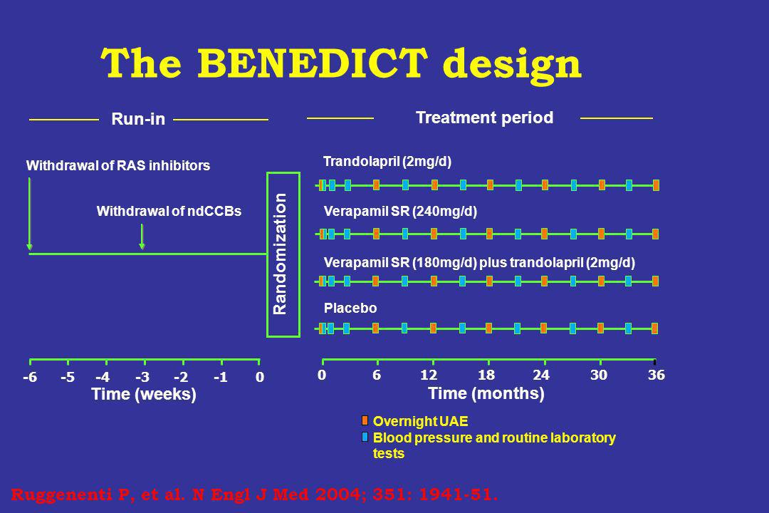 The BENEDICT design Run-in Treatment period Randomization Time (weeks)