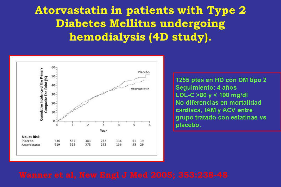 Atorvastatin in patients with Type 2 Diabetes Mellitus undergoing hemodialysis (4D study).