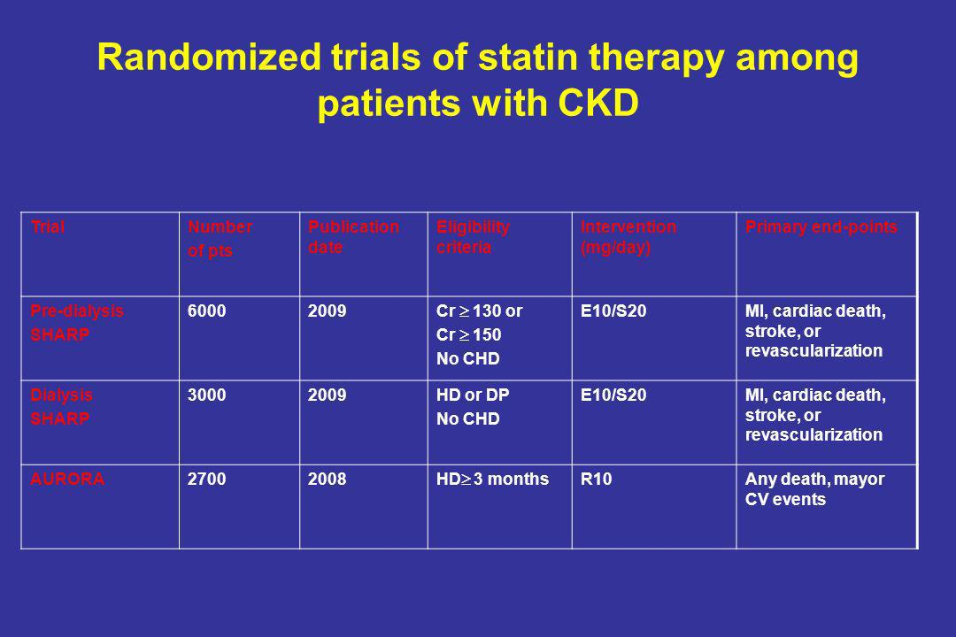 Randomized trials of statin therapy among patients with CKD