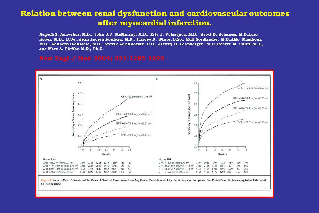 Relation between renal dysfunction and cardiovascular outcomes after myocardial infarction.