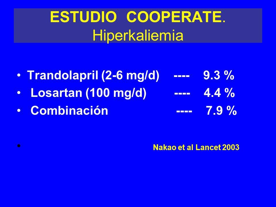 ESTUDIO COOPERATE. Hiperkaliemia