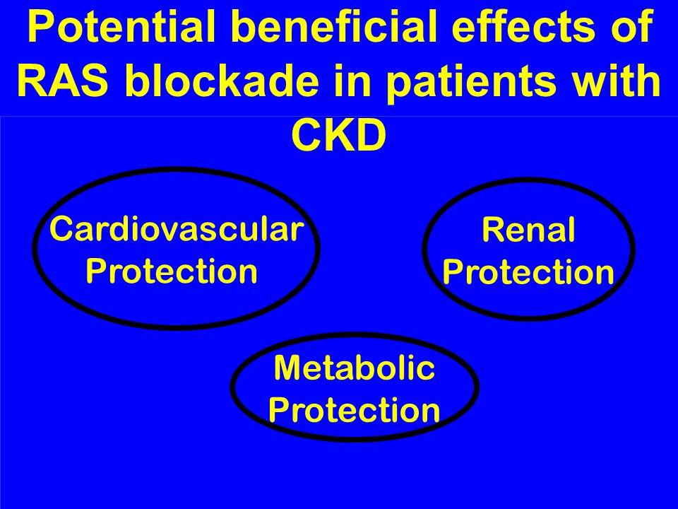 Potential beneficial effects of RAS blockade in patients with CKD