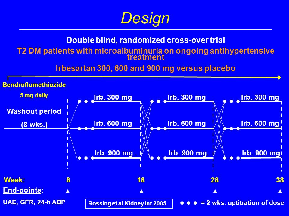 Double blind, randomized cross-over trial