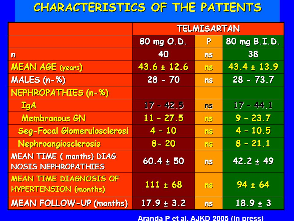 CHARACTERISTICS OF THE PATIENTS