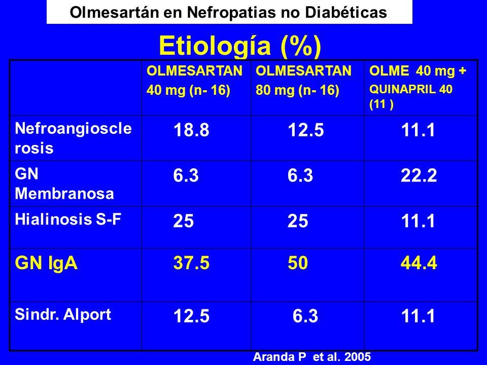 Olmesartán en Nefropatias no Diabéticas