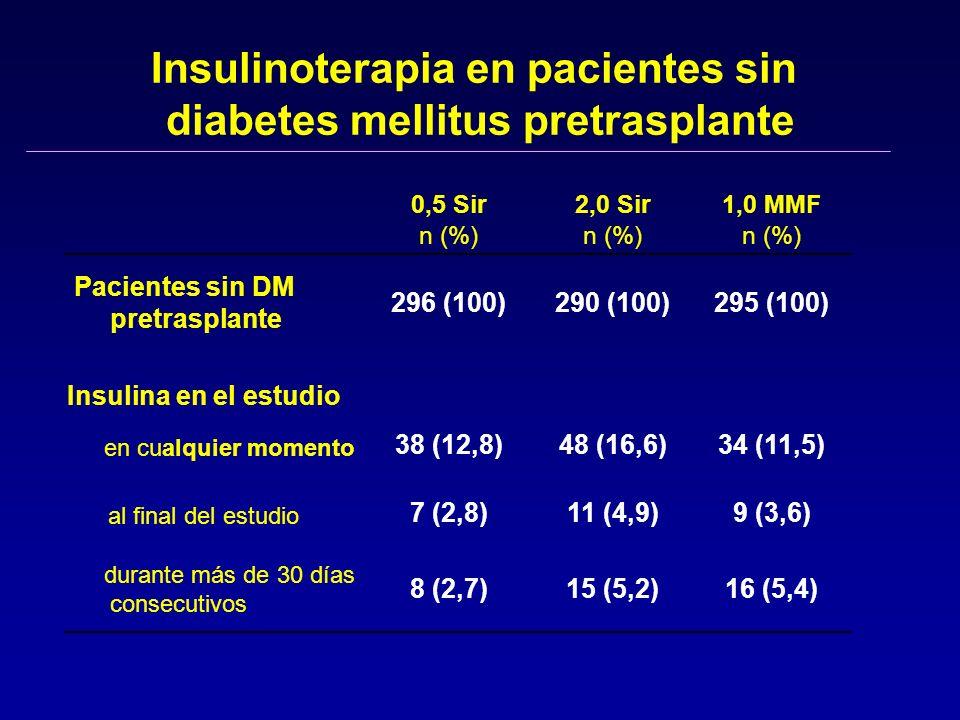 Insulinoterapia en pacientes sin diabetes mellitus pretrasplante