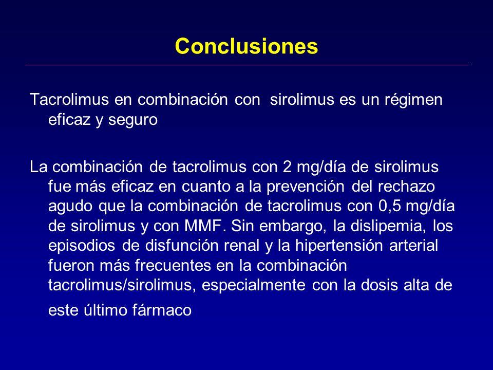 Conclusiones Tacrolimus en combinación con sirolimus es un régimen eficaz y seguro.
