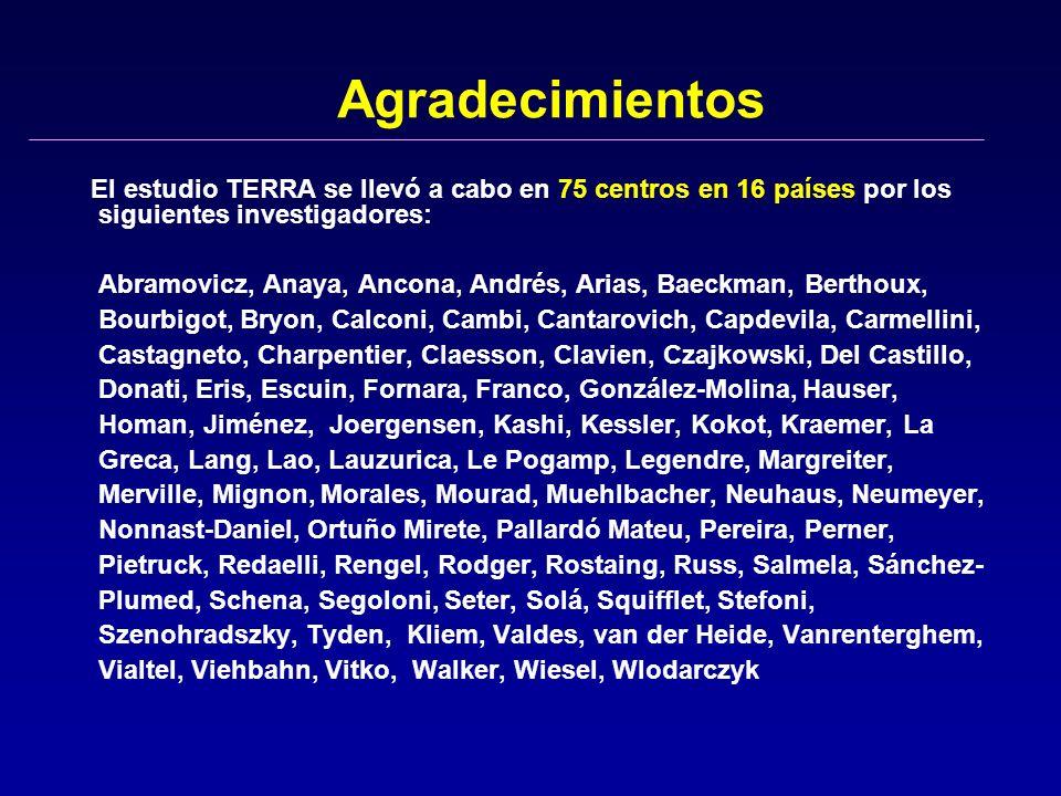 Agradecimientos El estudio TERRA se llevó a cabo en 75 centros en 16 países por los siguientes investigadores: