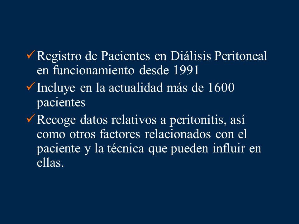 Registro de Pacientes en Diálisis Peritoneal en funcionamiento desde 1991