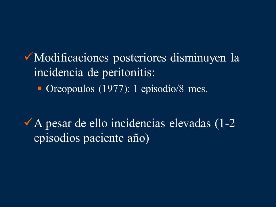 Modificaciones posteriores disminuyen la incidencia de peritonitis: