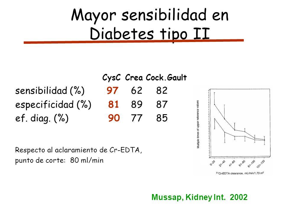 Mayor sensibilidad en Diabetes tipo II