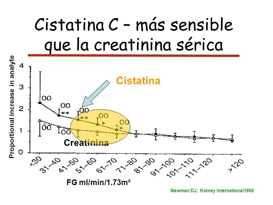 Cistatina C – más sensible que la creatinina sérica