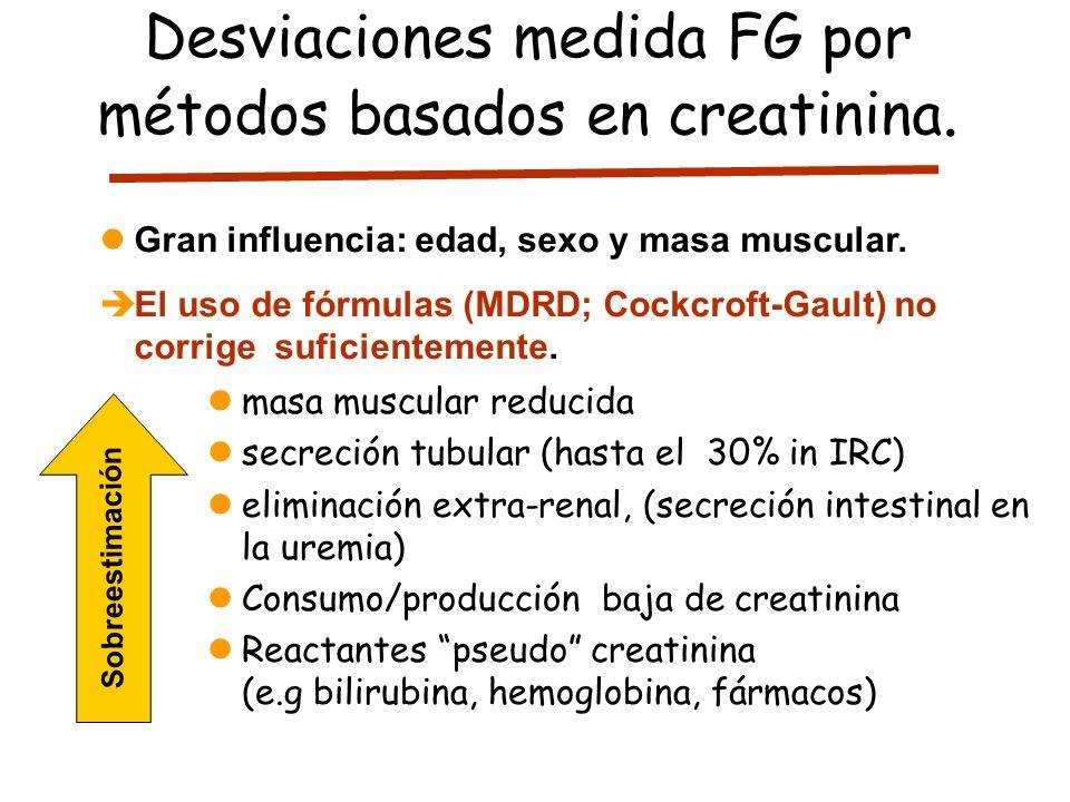 Desviaciones medida FG por métodos basados en creatinina.