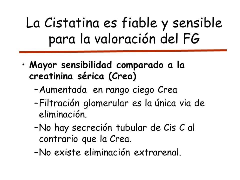 La Cistatina es fiable y sensible para la valoración del FG