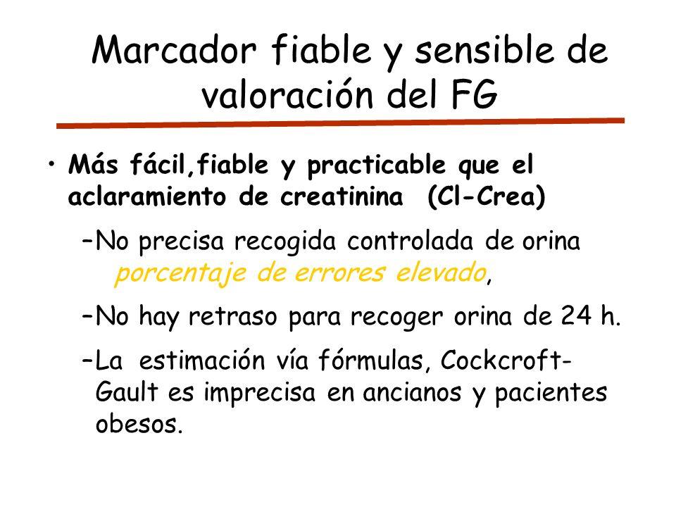 Marcador fiable y sensible de valoración del FG