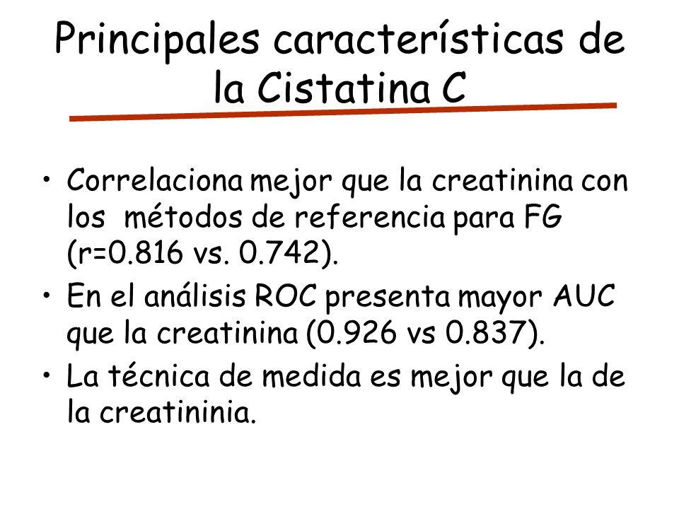 Principales características de la Cistatina C