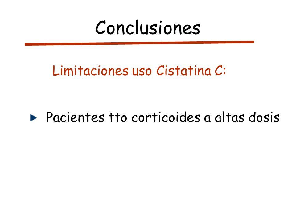Conclusiones Limitaciones uso Cistatina C: