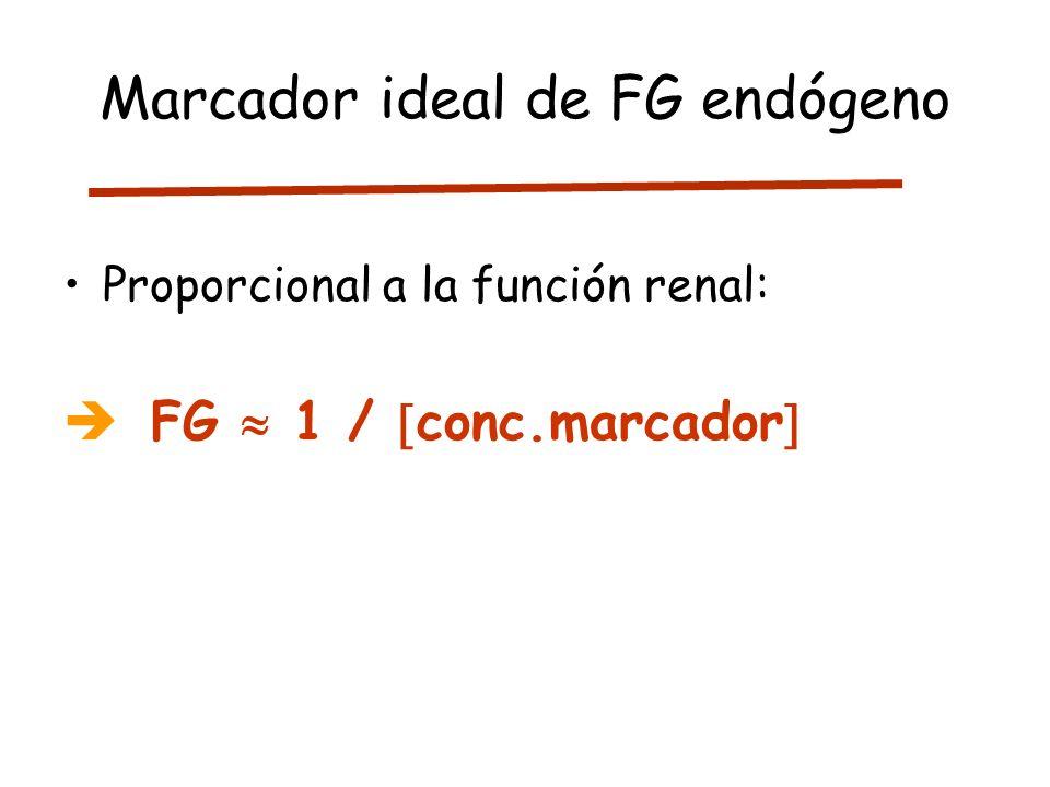 Marcador ideal de FG endógeno