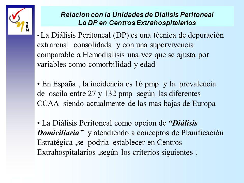 Relacion con la Unidades de Diálisis Peritoneal
