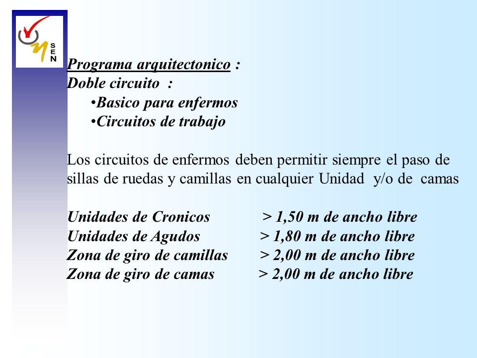 Programa arquitectonico :