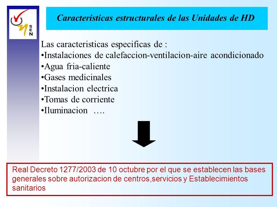 Caracteristicas estructurales de las Unidades de HD