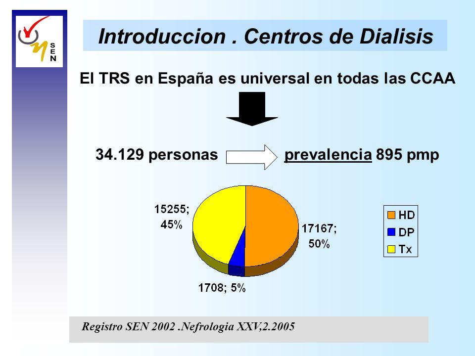 Introduccion . Centros de Dialisis