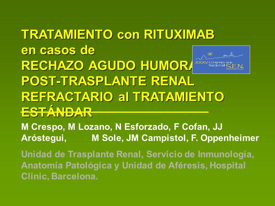 TRATAMIENTO con RITUXIMAB en casos de RECHAZO AGUDO HUMORAL POST-TRASPLANTE RENAL REFRACTARIO al TRATAMIENTO ESTÁNDAR
