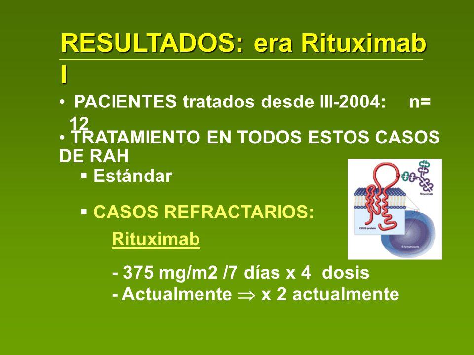 RESULTADOS: era Rituximab I