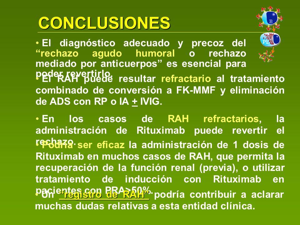 CONCLUSIONES El diagnóstico adecuado y precoz del rechazo agudo humoral o rechazo mediado por anticuerpos es esencial para poder revertirlo.