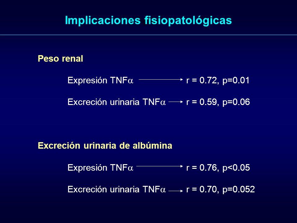 Implicaciones fisiopatológicas