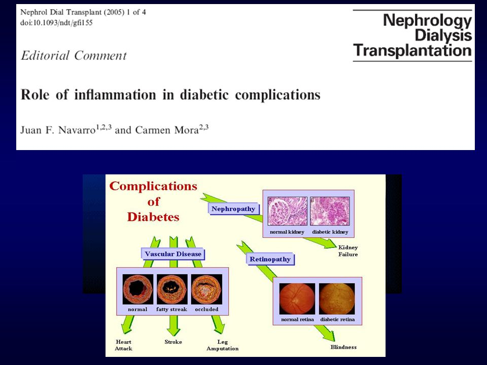 What about inflammation on diabetic compliactions