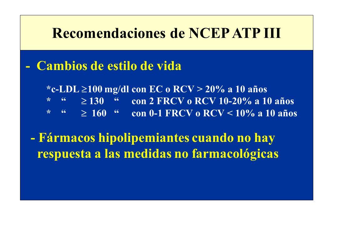 Recomendaciones de NCEP ATP III