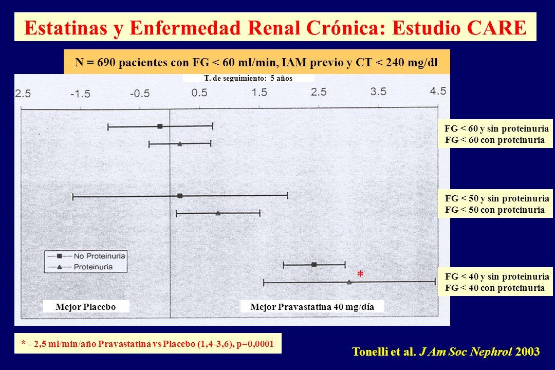 Estatinas y Enfermedad Renal Crónica: Estudio CARE