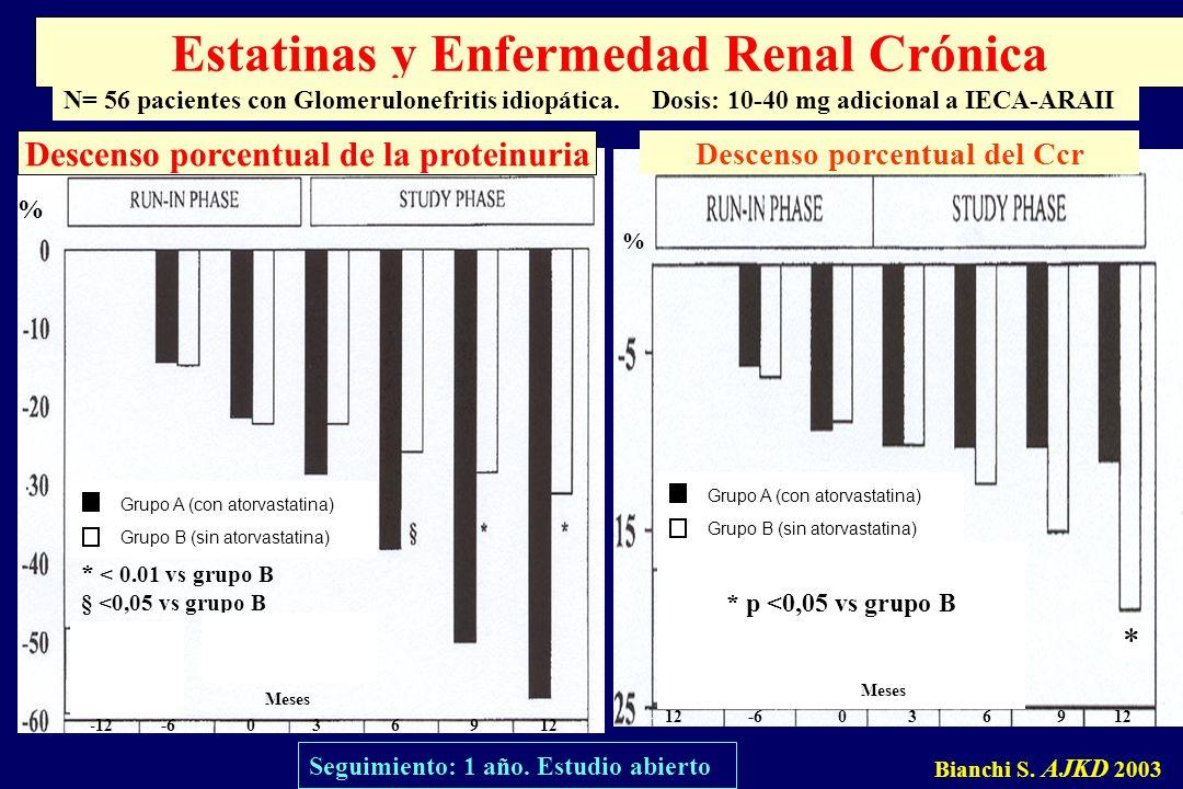 Estatinas y Enfermedad Renal Crónica