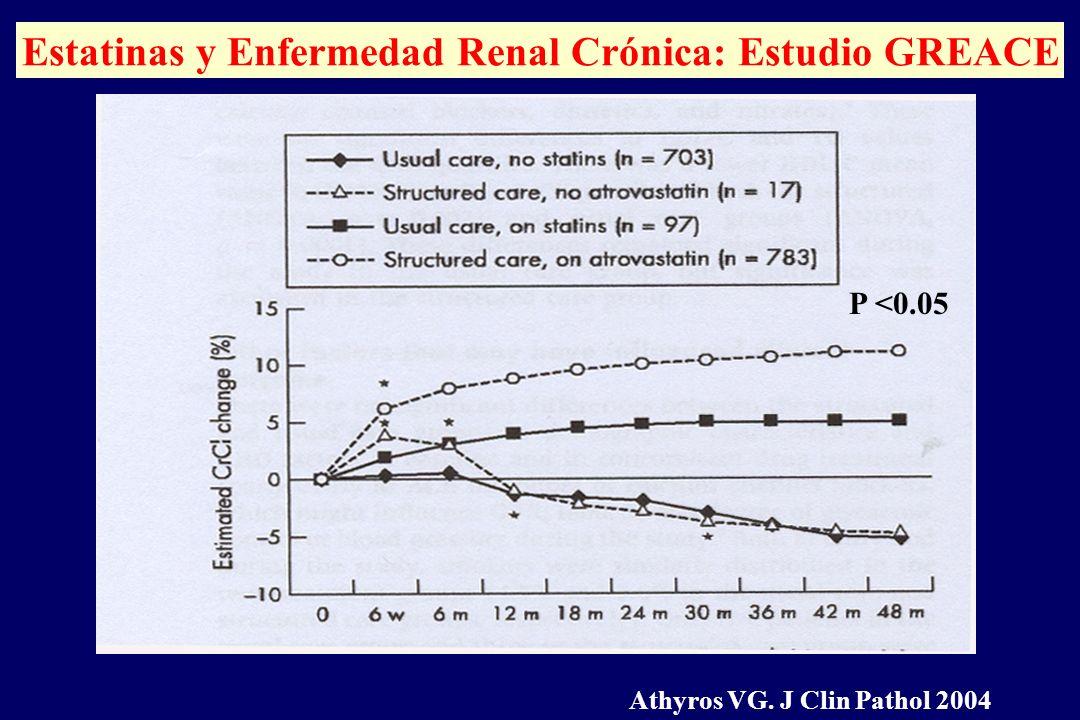 Estatinas y Enfermedad Renal Crónica: Estudio GREACE