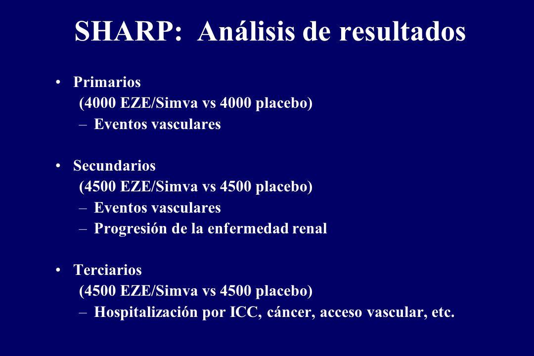 SHARP: Análisis de resultados