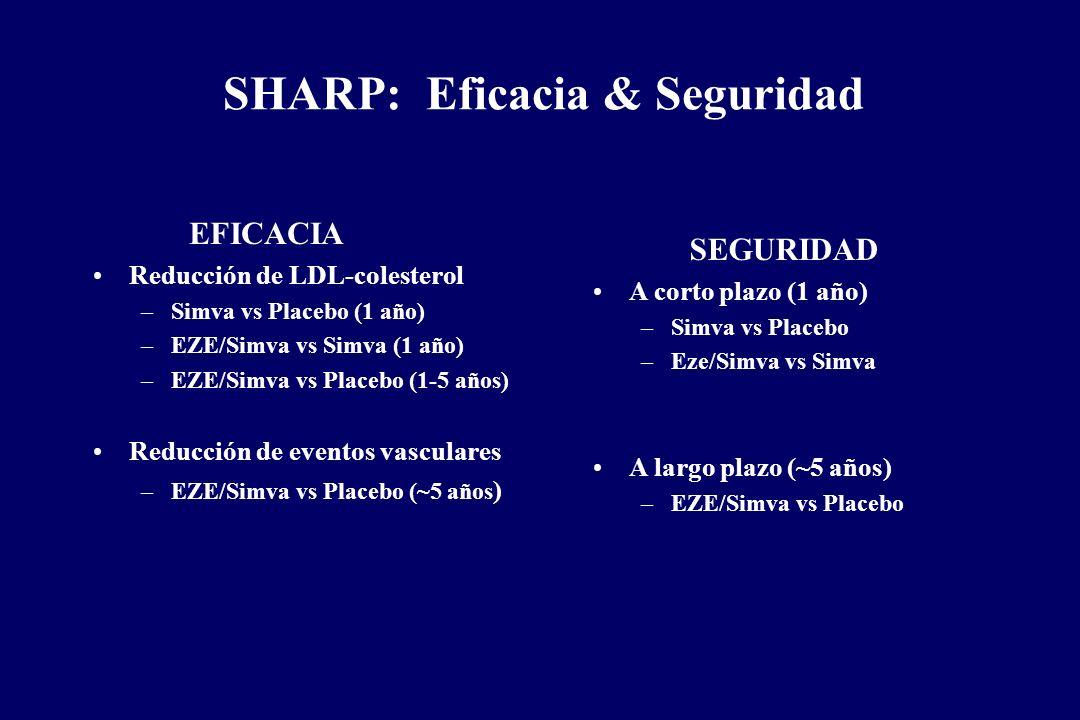 SHARP: Eficacia & Seguridad