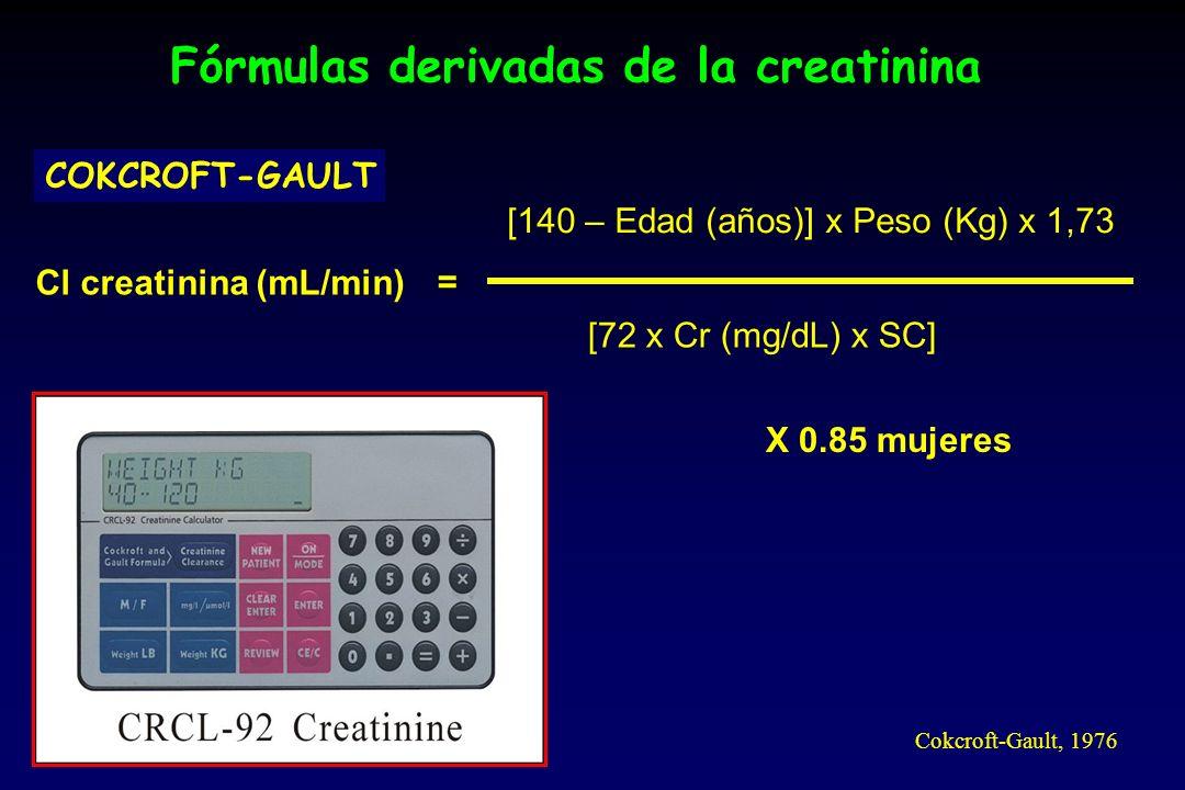 Fórmulas derivadas de la creatinina