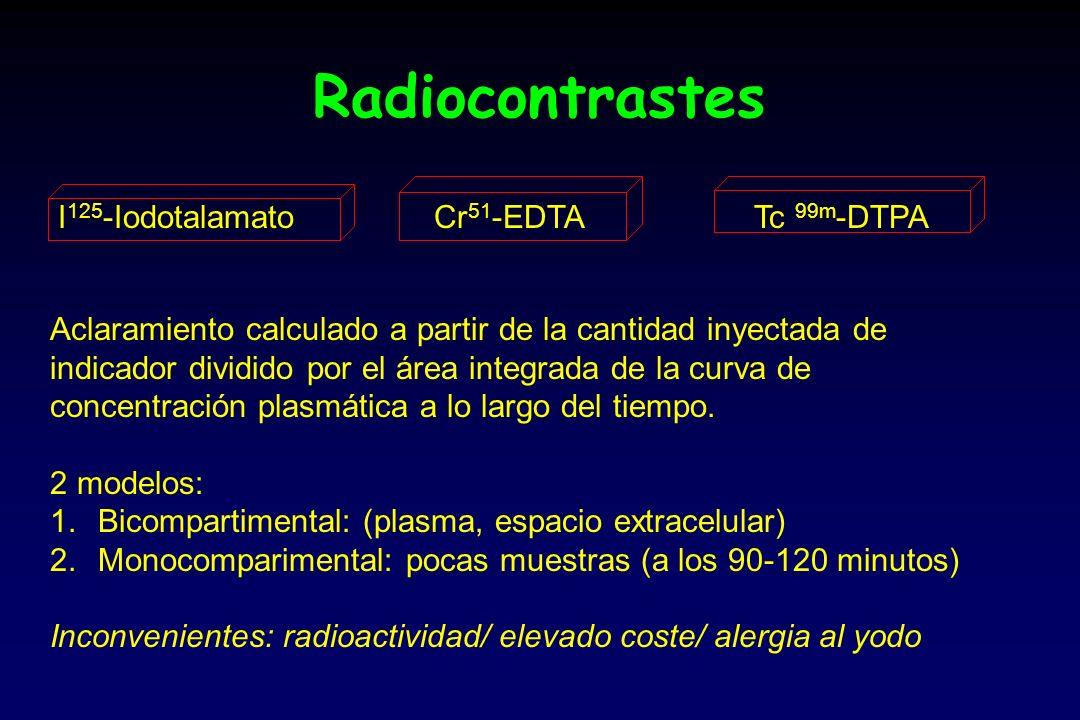 Radiocontrastes I125-Iodotalamato Cr51-EDTA Tc 99m-DTPA